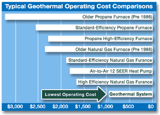 geothermal-operating-costs