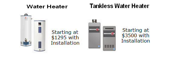 Tankless Water Heater by All Year AH